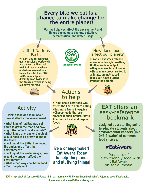 EAT Infographic_white bg.pdf